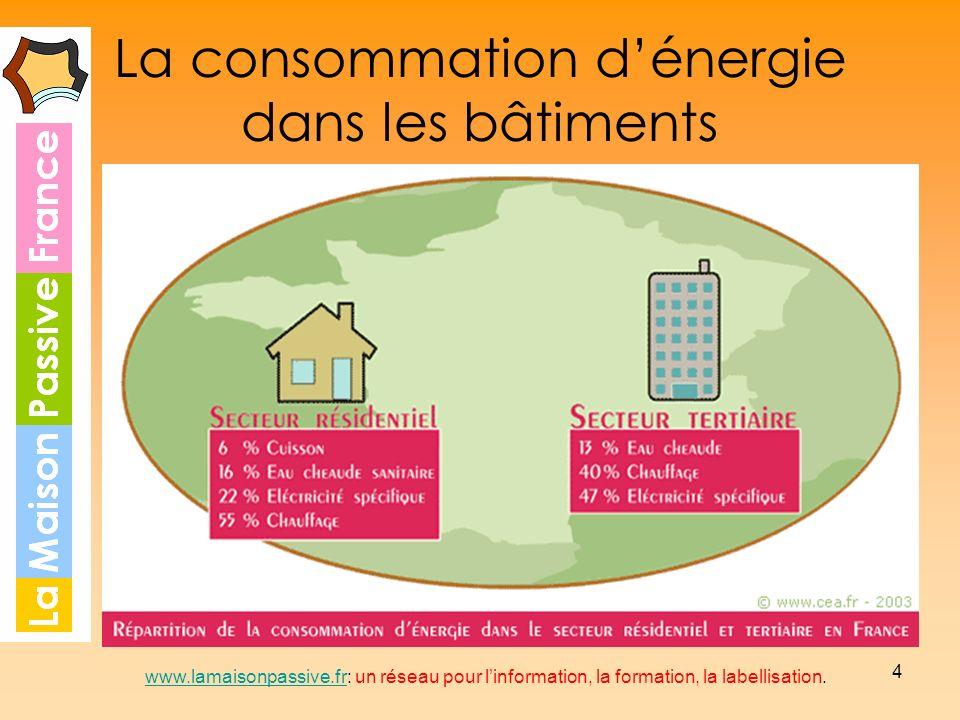 4 La consommation dénergie dans les bâtiments www.lamaisonpassive.frwww.lamaisonpassive.fr: un réseau pour linformation, la formation, la labellisatio