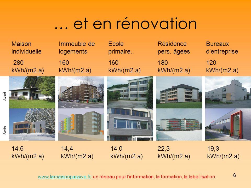 6 … et en rénovation Maison individuelle 280 kWh/(m2.a) Immeuble de logements 160 kWh/(m2.a) Ecole primaire.. 160 kWh/(m2.a) Résidence pers. âgées 180