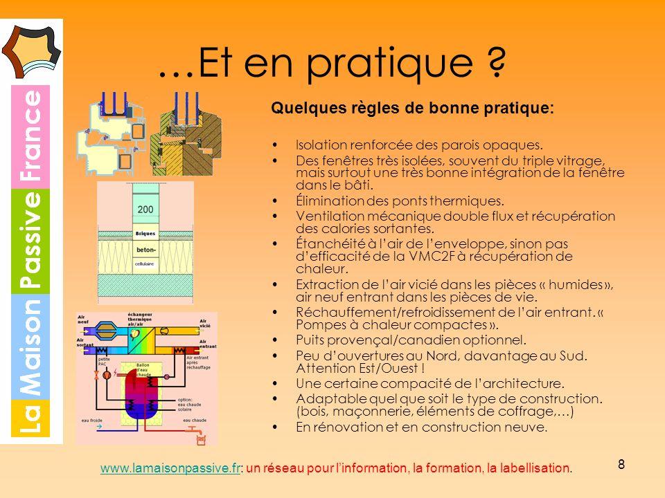 9 La définition de la maison passive Les 3 critères: I.Besoin de chauffage < 15 kWh/(m².an) II.Étanchéité à lair n 50 < 0,6 h -1 (Blower door / test de la porte) III.Énergie totale < 120 kWh/(m².an) (consommation dénergie primaire) (définition valable entre le 40° et le 60° Nord) www.lamaisonpassive.frwww.lamaisonpassive.fr: un réseau pour linformation, la formation, la labellisation.