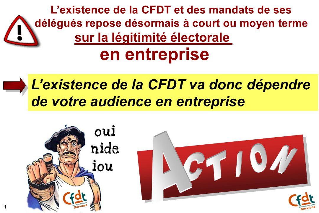 Lexistence de la CFDT et des mandats de ses délégués repose désormais à court ou moyen terme sur la légitimité électorale en entreprise Lexistence de