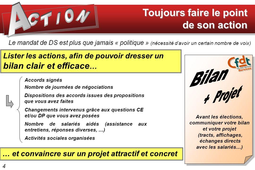 Le mandat de DS est plus que jamais « politique » (nécessité davoir un certain nombre de voix) Lister les actions, afin de pouvoir dresser un bilan cl