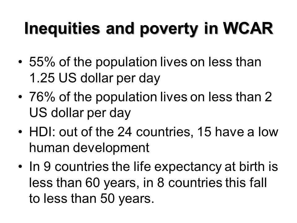 Distribution of income (%) Source: Worldbank