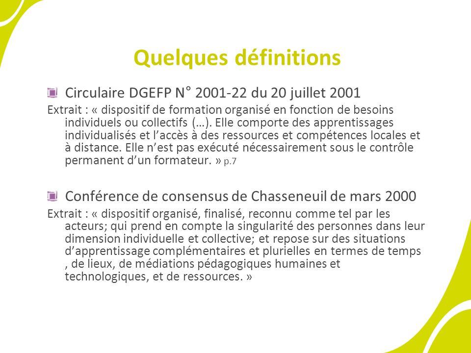 Quelques définitions Circulaire DGEFP N° 2001-22 du 20 juillet 2001 Extrait : « dispositif de formation organisé en fonction de besoins individuels ou