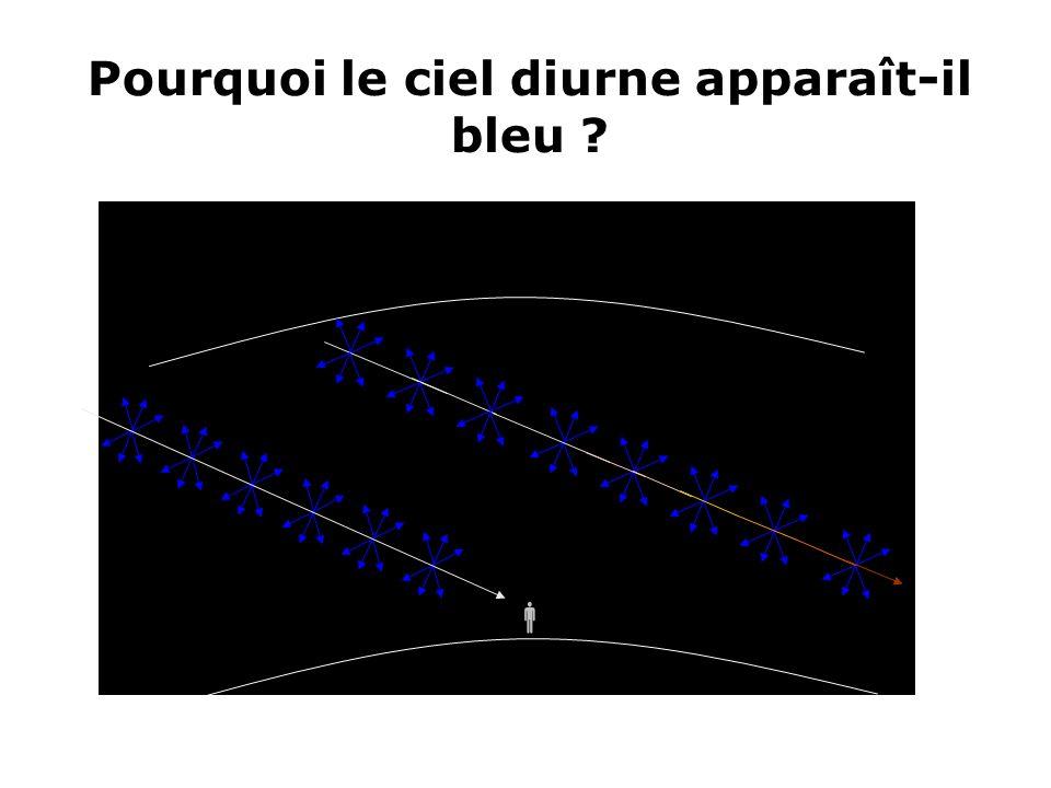 Pourquoi le ciel diurne apparaît-il bleu ?