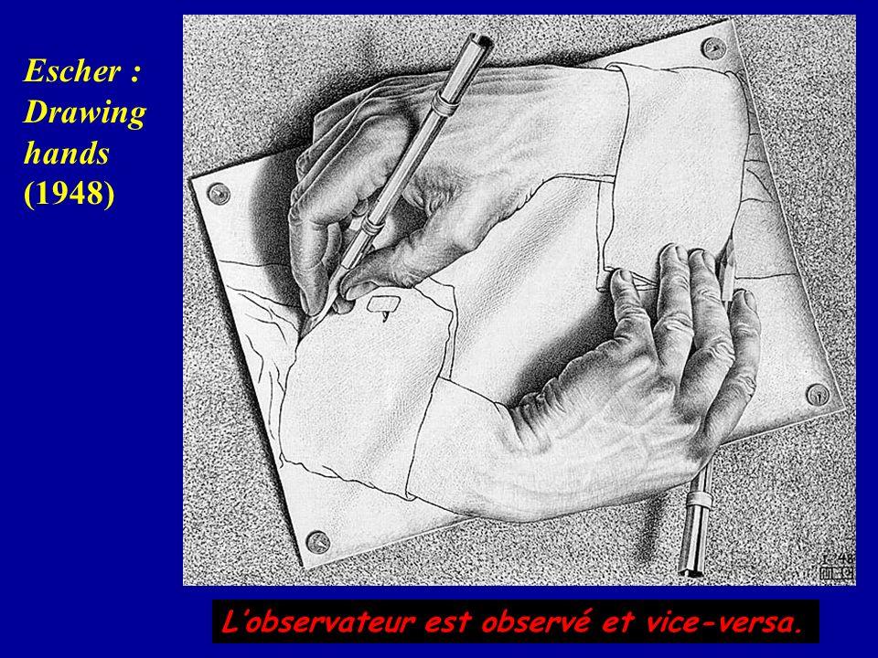Lobservateur est observé et vice-versa. Escher : Drawing hands (1948)