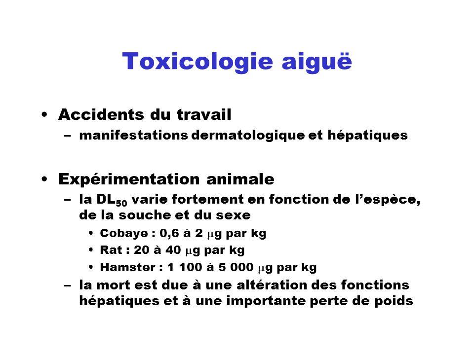 Toxicologie aiguë Accidents du travail –manifestations dermatologique et hépatiques Expérimentation animale –la DL 50 varie fortement en fonction de l