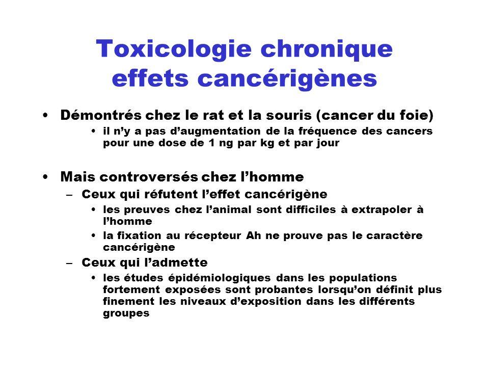 Toxicologie chronique effets cancérigènes Démontrés chez le rat et la souris (cancer du foie) il ny a pas daugmentation de la fréquence des cancers po