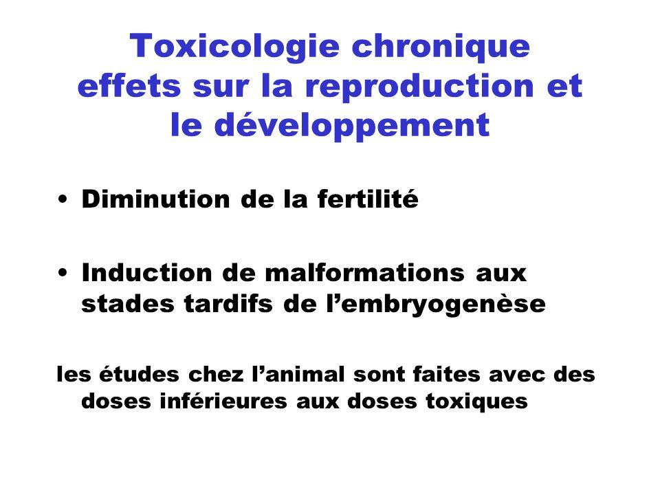 Toxicologie chronique effets sur la reproduction et le développement Diminution de la fertilité Induction de malformations aux stades tardifs de lembr