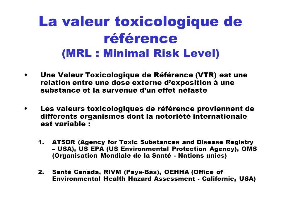 La valeur toxicologique de référence (MRL : Minimal Risk Level) Une Valeur Toxicologique de Référence (VTR) est une relation entre une dose externe de