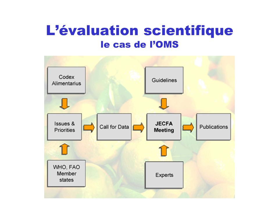 Lévaluation scientifique le cas de lOMS