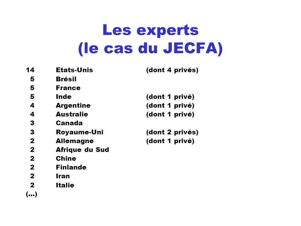 Les experts (le cas du JECFA) 14Etats-Unis(dont 4 privés) 5Brésil 5France 5Inde(dont 1 privé) 4Argentine(dont 1 privé) 4Australie(dont 1 privé) 3Canad