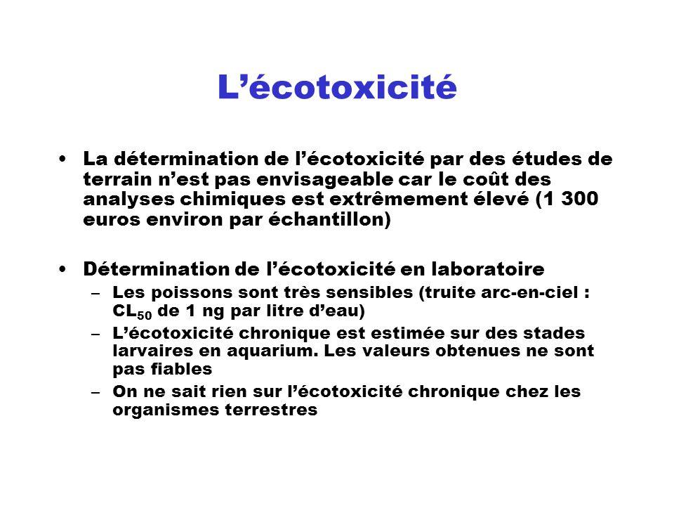Lécotoxicité La détermination de lécotoxicité par des études de terrain nest pas envisageable car le coût des analyses chimiques est extrêmement élevé
