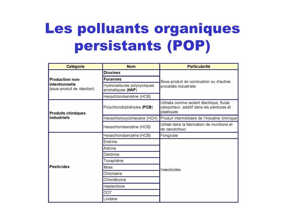 Les polluants organiques persistants (POP)