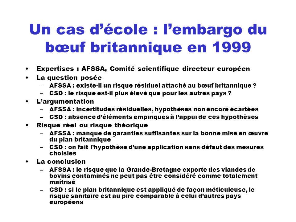 Un cas décole : lembargo du bœuf britannique en 1999 Expertises : AFSSA, Comité scientifique directeur européen La question posée –AFSSA : existe-il u