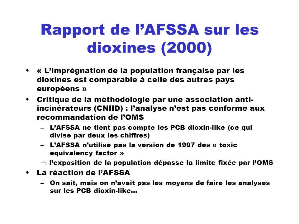 Rapport de lAFSSA sur les dioxines (2000) « Limprégnation de la population française par les dioxines est comparable à celle des autres pays européens