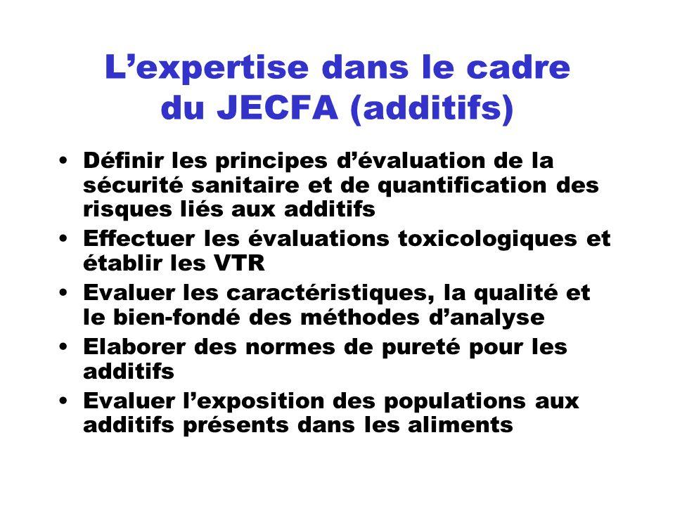 Lexpertise dans le cadre du JECFA (additifs) Définir les principes dévaluation de la sécurité sanitaire et de quantification des risques liés aux addi