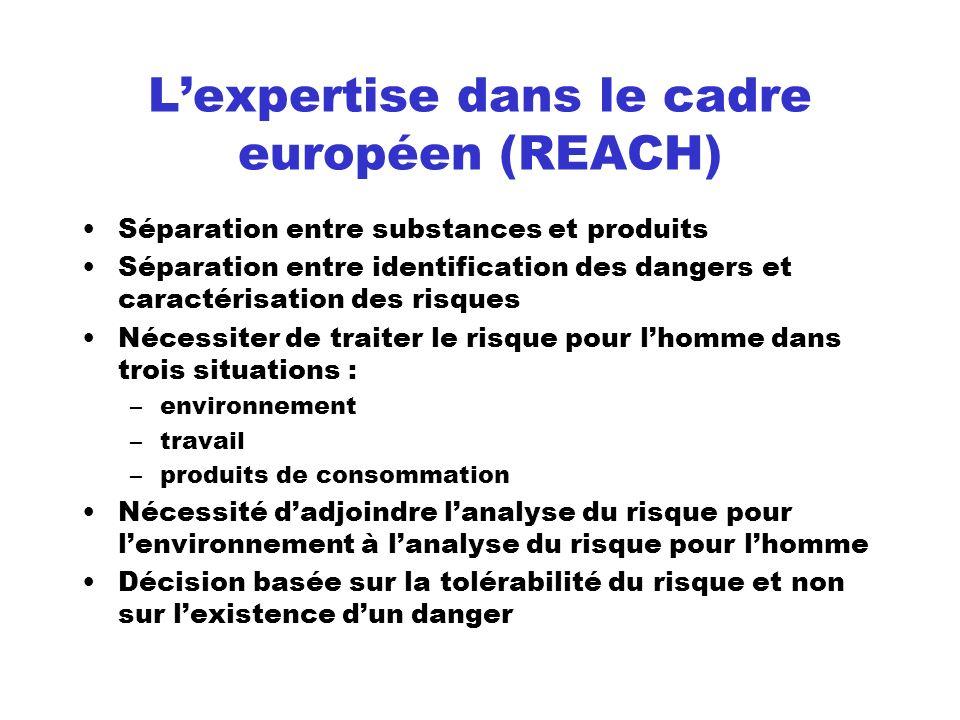 Lexpertise dans le cadre européen (REACH) Séparation entre substances et produits Séparation entre identification des dangers et caractérisation des r