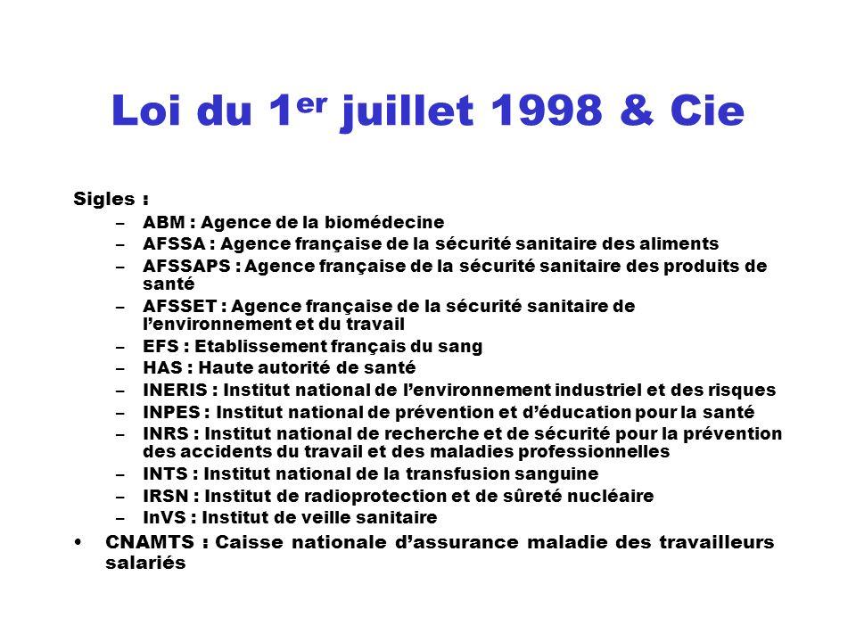 Loi du 1 er juillet 1998 & Cie Sigles : –ABM : Agence de la biomédecine –AFSSA : Agence française de la sécurité sanitaire des aliments –AFSSAPS : Age