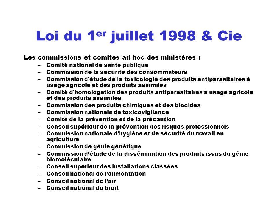Loi du 1 er juillet 1998 & Cie Les commissions et comités ad hoc des ministères : –Comité national de santé publique –Commission de la sécurité des co