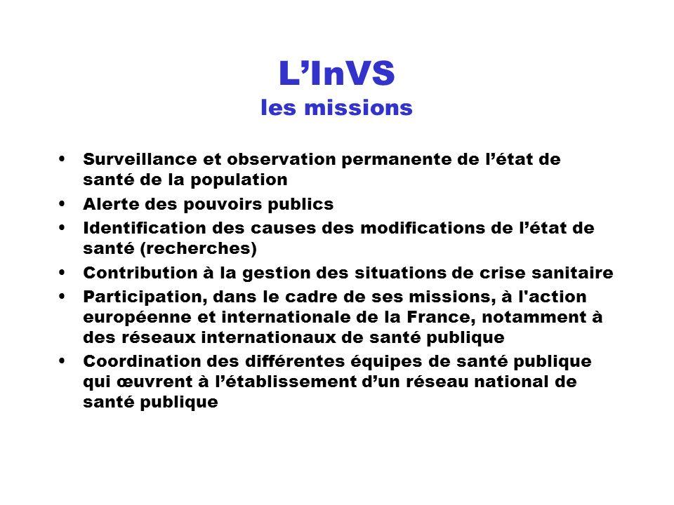 LInVS les missions Surveillance et observation permanente de létat de santé de la population Alerte des pouvoirs publics Identification des causes des