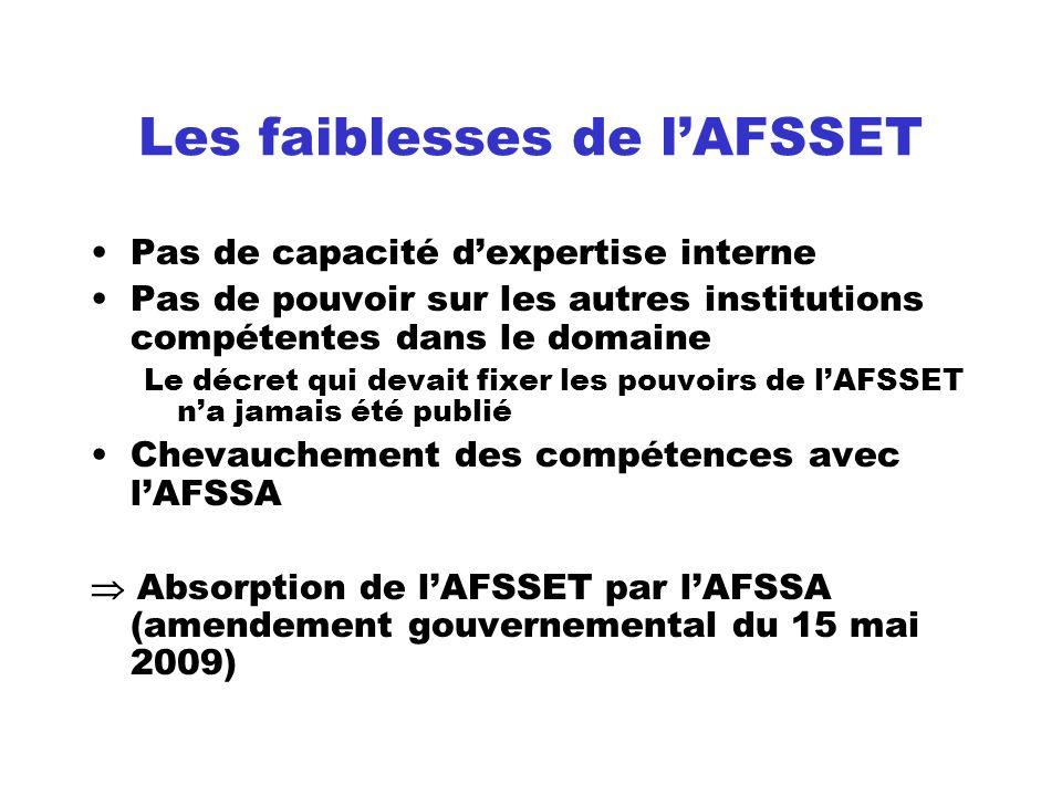 Les faiblesses de lAFSSET Pas de capacité dexpertise interne Pas de pouvoir sur les autres institutions compétentes dans le domaine Le décret qui deva