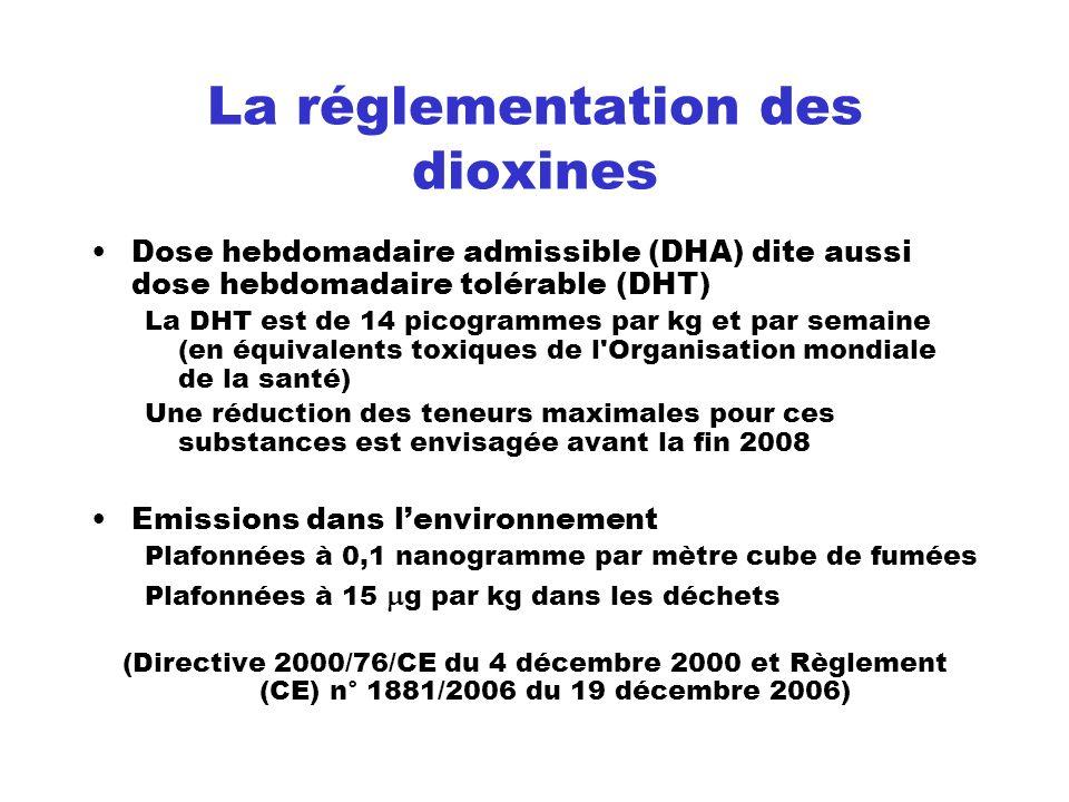 La réglementation des dioxines Dose hebdomadaire admissible (DHA) dite aussi dose hebdomadaire tolérable (DHT) La DHT est de 14 picogrammes par kg et
