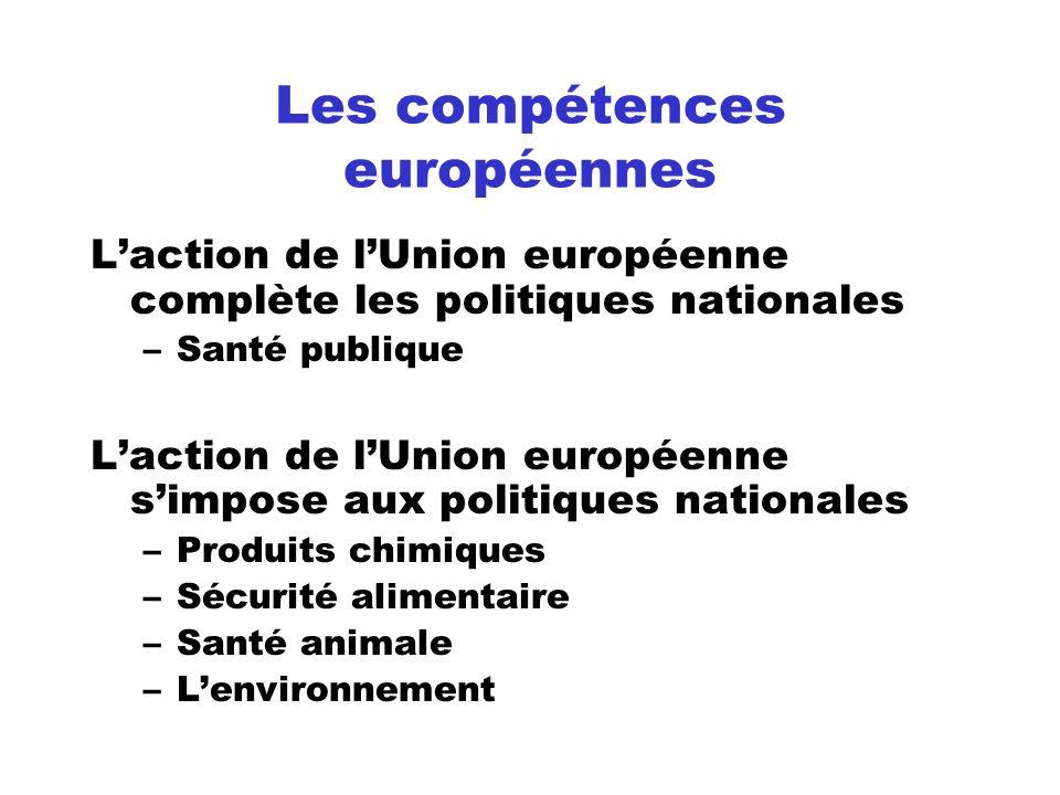 Les compétences européennes Laction de lUnion européenne complète les politiques nationales –Santé publique Laction de lUnion européenne simpose aux p