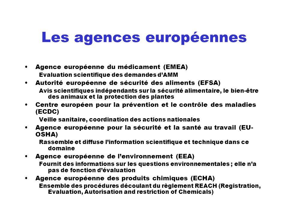 Les agences européennes Agence européenne du médicament (EMEA) Evaluation scientifique des demandes dAMM Autorité européenne de sécurité des aliments