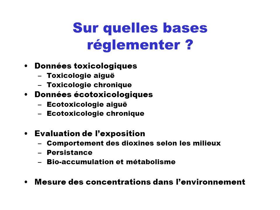 Sur quelles bases réglementer ? Données toxicologiques –Toxicologie aiguë –Toxicologie chronique Données écotoxicologiques –Ecotoxicologie aiguë –Ecot