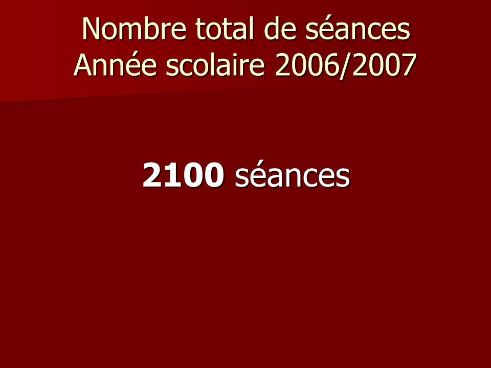 Nombre total de séances Année scolaire 2006/2007 2100 séances