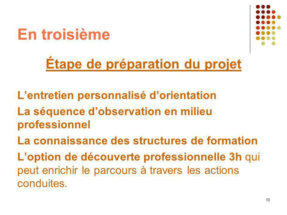 10 En troisième Étape de préparation du projet Lentretien personnalisé dorientation La séquence dobservation en milieu professionnel La connaissance d