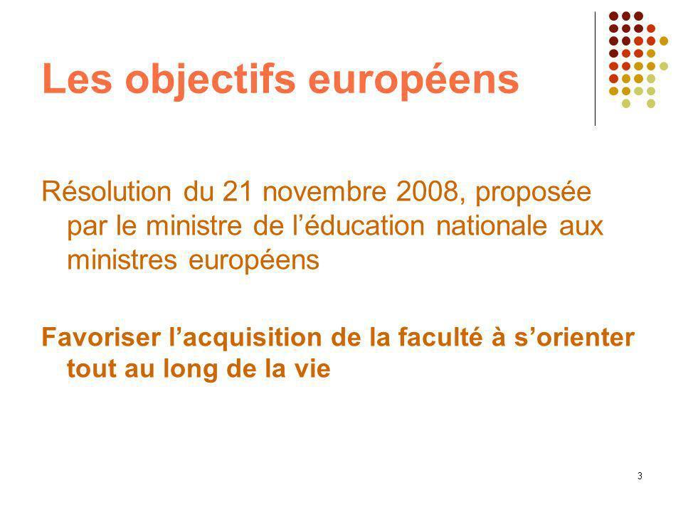 3 Les objectifs européens Résolution du 21 novembre 2008, proposée par le ministre de léducation nationale aux ministres européens Favoriser lacquisition de la faculté à sorienter tout au long de la vie
