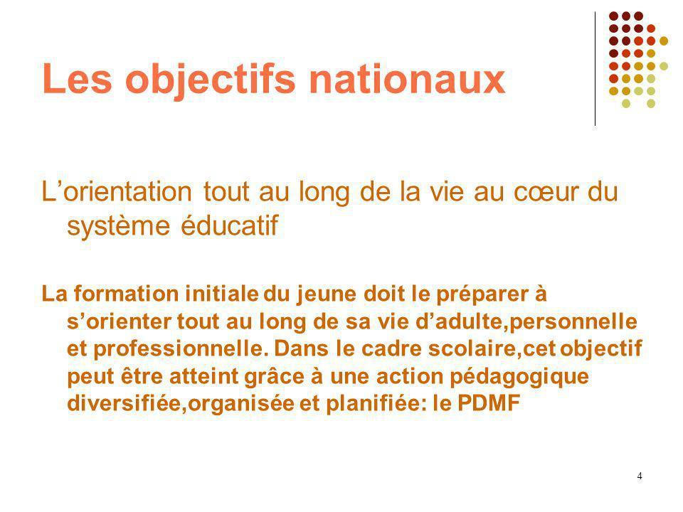 4 Les objectifs nationaux Lorientation tout au long de la vie au cœur du système éducatif La formation initiale du jeune doit le préparer à sorienter