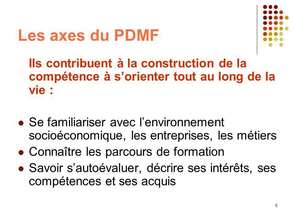 6 Les axes du PDMF Ils contribuent à la construction de la compétence à sorienter tout au long de la vie : Se familiariser avec lenvironnement socioéc