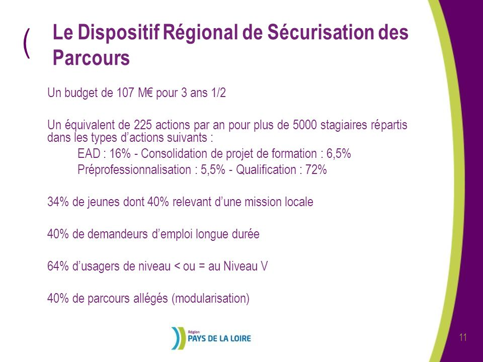 ( 11 Le Dispositif Régional de Sécurisation des Parcours Un budget de 107 M pour 3 ans 1/2 Un équivalent de 225 actions par an pour plus de 5000 stagi