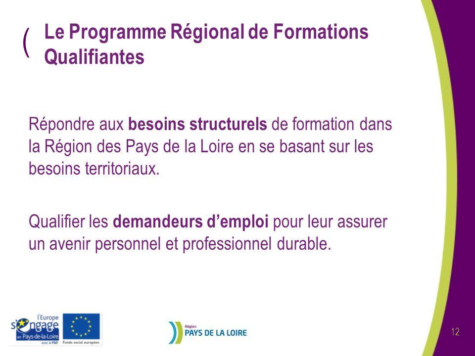 ( 12 Le Programme Régional de Formations Qualifiantes Répondre aux besoins structurels de formation dans la Région des Pays de la Loire en se basant s