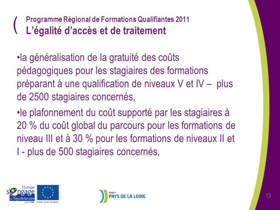 ( 13 Programme Régional de Formations Qualifiantes 2011 Légalité daccès et de traitement la généralisation de la gratuité des coûts pédagogiques pour