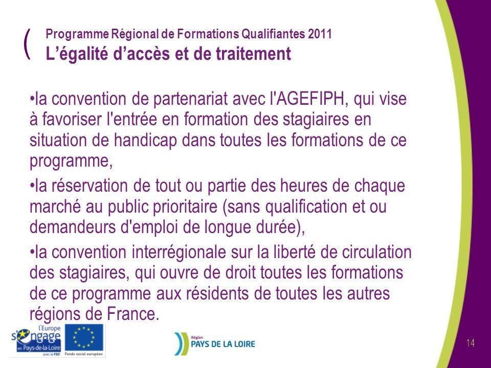 ( 14 Programme Régional de Formations Qualifiantes 2011 Légalité daccès et de traitement la convention de partenariat avec l'AGEFIPH, qui vise à favor