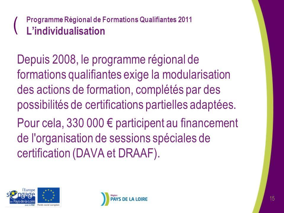 ( 15 Programme Régional de Formations Qualifiantes 2011 Lindividualisation Depuis 2008, le programme régional de formations qualifiantes exige la modu