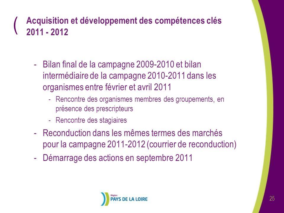 ( 25 Acquisition et développement des compétences clés 2011 - 2012 -Bilan final de la campagne 2009-2010 et bilan intermédiaire de la campagne 2010-20