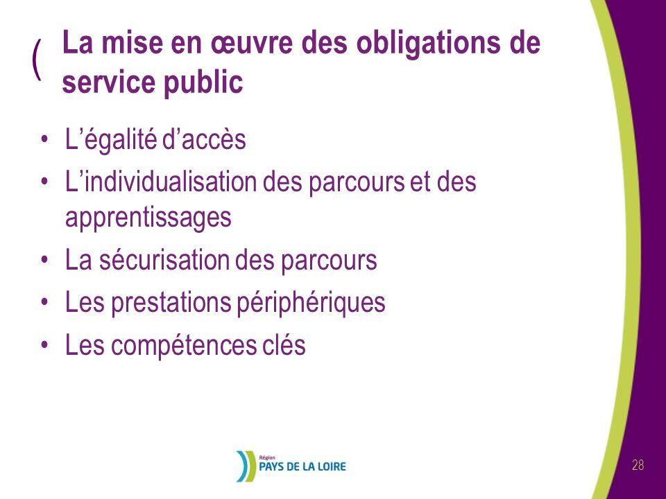 ( 28 La mise en œuvre des obligations de service public Légalité daccès Lindividualisation des parcours et des apprentissages La sécurisation des parcours Les prestations périphériques Les compétences clés