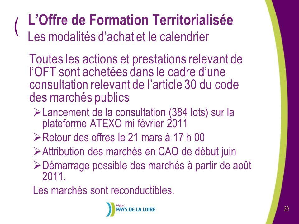 ( 29 LOffre de Formation Territorialisée Les modalités dachat et le calendrier Toutes les actions et prestations relevant de lOFT sont achetées dans l