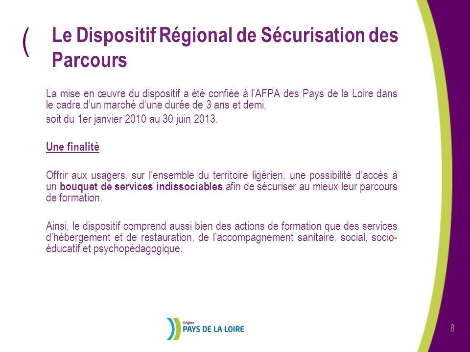( 8 Le Dispositif Régional de Sécurisation des Parcours La mise en œuvre du dispositif a été confiée à lAFPA des Pays de la Loire dans le cadre dun marché dune durée de 3 ans et demi, soit du 1er janvier 2010 au 30 juin 2013.