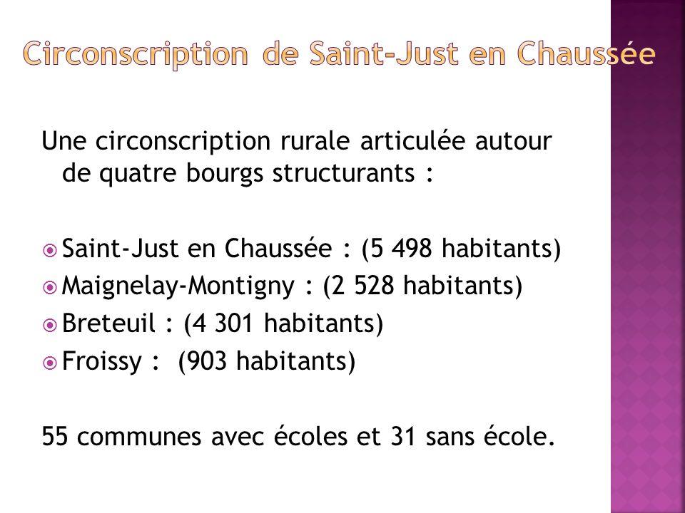 Une circonscription rurale articulée autour de quatre bourgs structurants : Saint-Just en Chaussée : (5 498 habitants) Maignelay-Montigny : (2 528 habitants) Breteuil : (4 301 habitants) Froissy : (903 habitants) 55 communes avec écoles et 31 sans école.