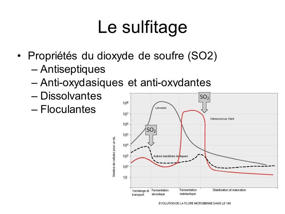 Le sulfitage Propriétés du dioxyde de soufre (SO2) –Antiseptiques –Anti-oxydasiques et anti-oxydantes –Dissolvantes –Floculantes