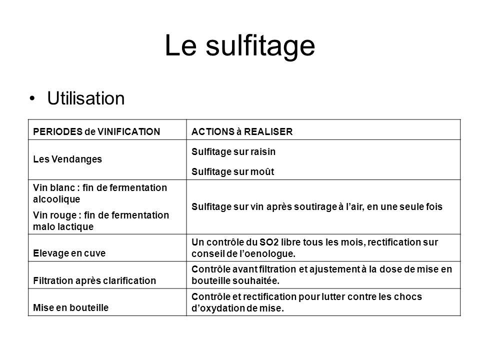 Le sulfitage Utilisation PERIODES de VINIFICATIONACTIONS à REALISER Les Vendanges Sulfitage sur raisin Sulfitage sur moût Vin blanc : fin de fermentat