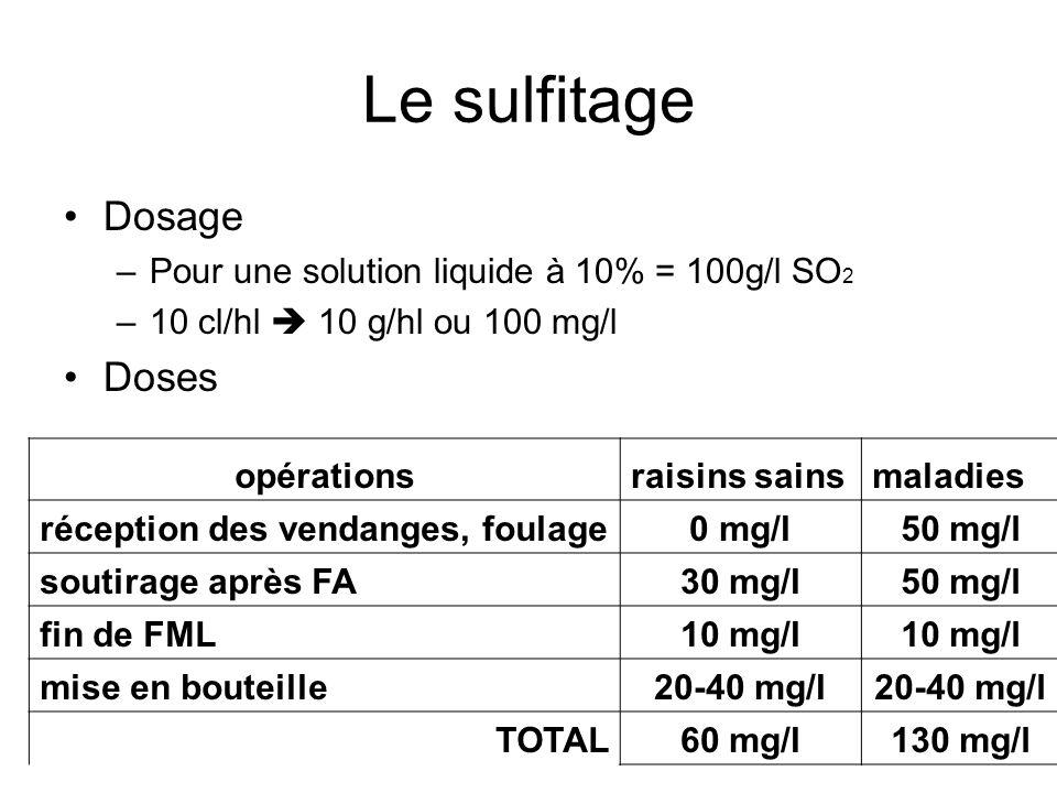 Le sulfitage Dosage –Pour une solution liquide à 10% = 100g/l SO 2 –10 cl/hl 10 g/hl ou 100 mg/l Doses opérationsraisins sainsmaladies réception des v