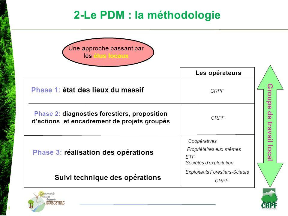 2-Le PDM : la méthodologie Phase 1: état des lieux du massif Phase 2: diagnostics forestiers, proposition dactions et encadrement de projets groupés P