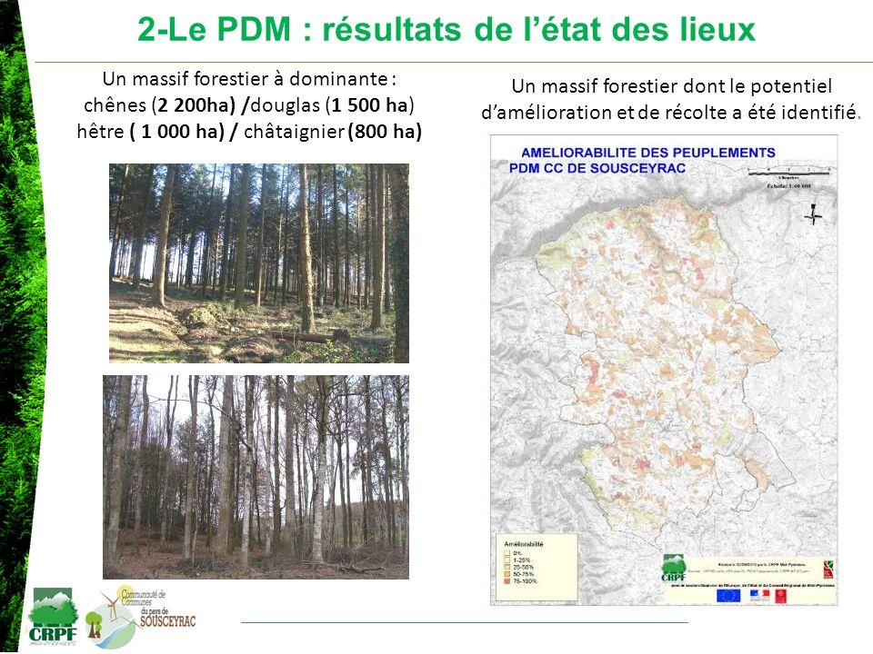 Un massif forestier à dominante : chênes (2 200ha) /douglas (1 500 ha) hêtre ( 1 000 ha) / châtaignier (800 ha) Un massif forestier dont le potentiel