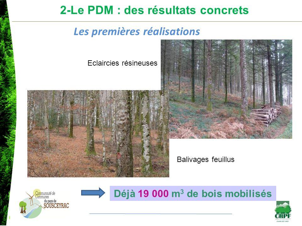 Les premières réalisations Eclaircies résineuses Balivages feuillus Déjà 19 000 m 3 de bois mobilisés 2-Le PDM : des résultats concrets